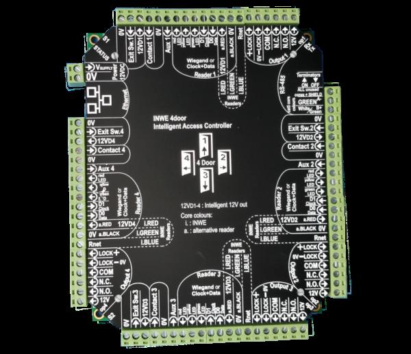 INWE1BB - 1 Door Controller, Bare Board